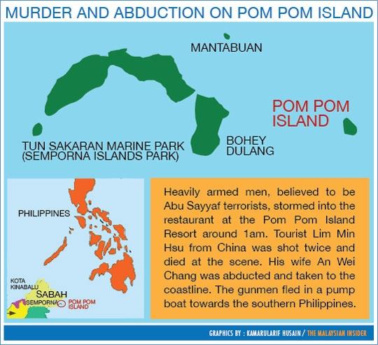 Pom Pom murder_Kidnapping