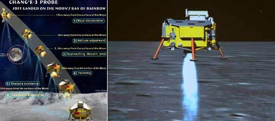 China lunar_landing