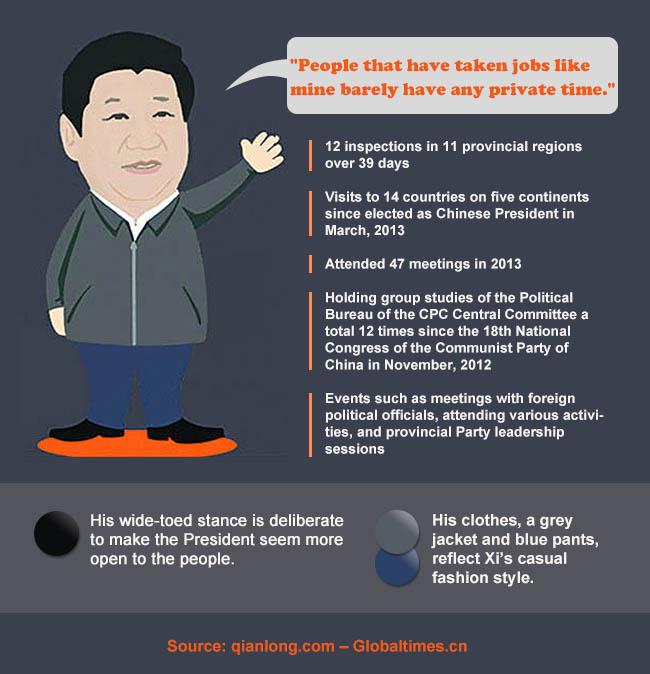 Xi Infographic