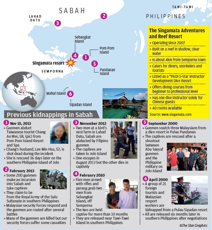 Philippines Kidnapping_Map