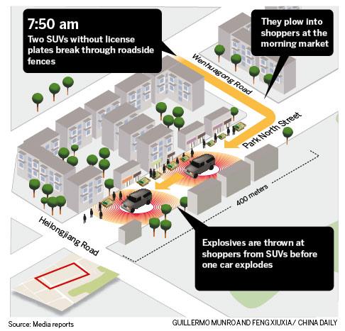 Terrorists Attach_Chinese market