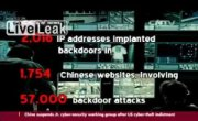 US cyber attacks China