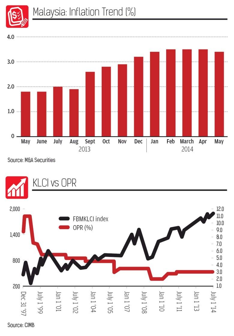 BN interest increaed 2014