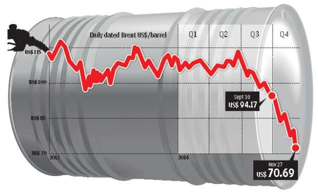 Petronas_free fall price