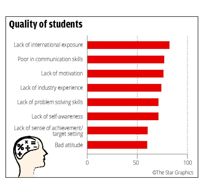 Higher Education_Quality