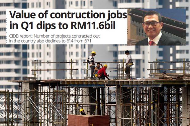 Construction Jobs contracted_Q1