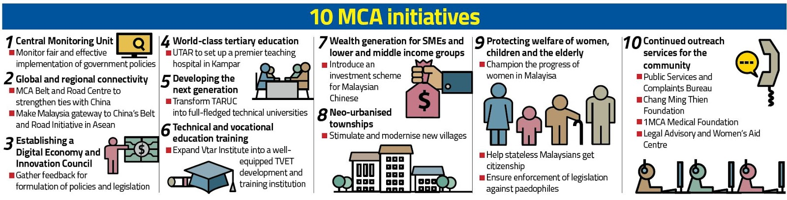 MCA launches its general election manifesto – a plan for